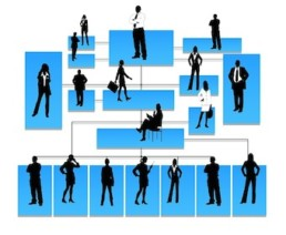 Leitung und Führung